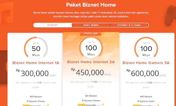 Biznet Home Internet 2A