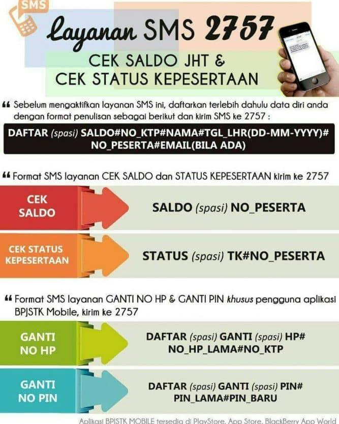 Cek Saldo BPJS Lewat SMS