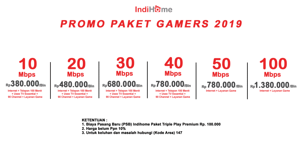 Paket IndiHome Gamer – Triple  Play