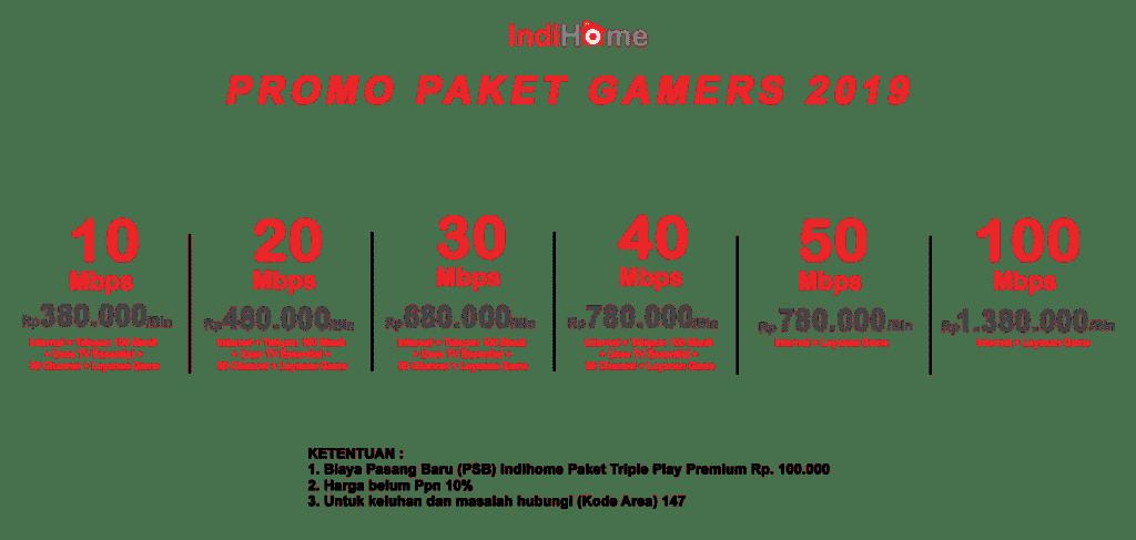 Paket IndiHome Gamer – Triple Play