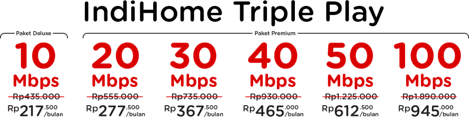 Paket Internet Deluxe – Triple Play