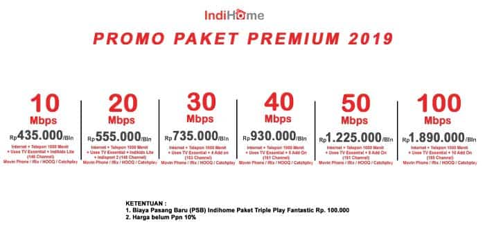 Paket Internet Premium – Triple Play