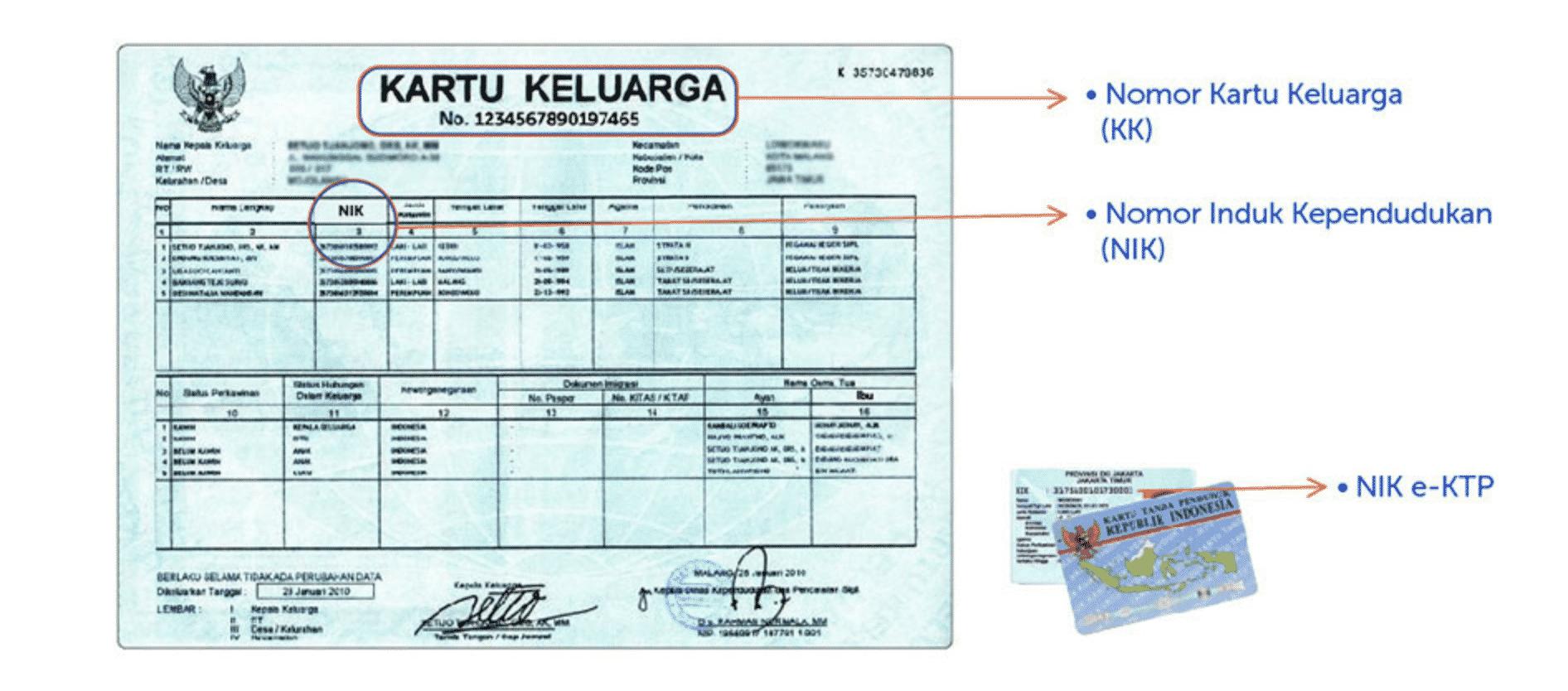 Syarat-Mendaftar-Kartu-Axis